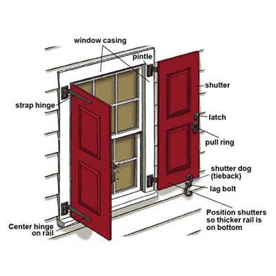 brackets for DIY Shutters